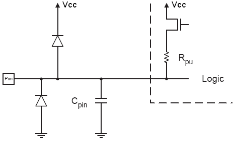 pololu  avr i/o pin equivalent schematic showing protection, schematic