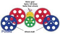 Snap Circuits Rover gear train diagram.