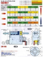 Box back for Tamiya mini motor multi-ratio gearbox (12-speed) kit shows the possible gear ratios in green.