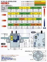 Box back for Tamiya mini motor low-speed gearbox (4-speed) kit shows the possible gear ratios in orange.