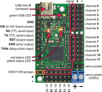 Mini Maestro 18-channel USB servo controller (fully assembled) labeled top view.