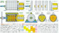 Tamiya 72001 Planetary Gearbox box back.