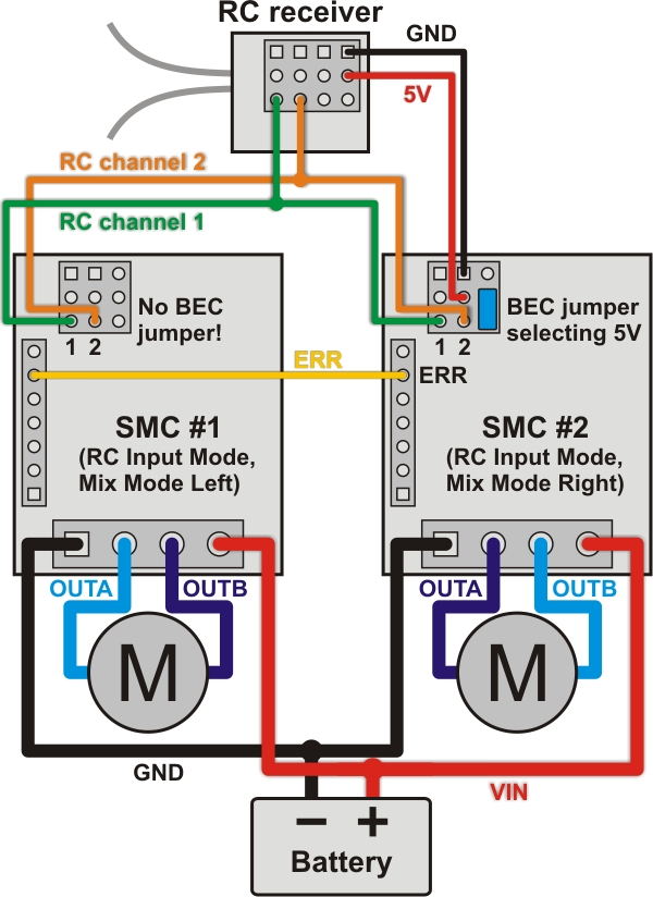 pololu wiring diagram for pairing two simple motor controllers wiring diagram for pairing two simple motor controllers rc channel mixing