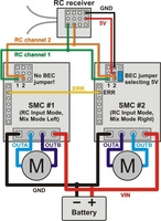 Wiring diagram for pairing two Simple Motor Controllers with RC channel mixing.