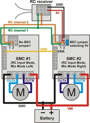 Pololu Simple Motor Controller User   s Guide