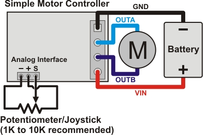 connecting a potentiometer or analog joystick wiring diagram for connecting a potentiometer or joystick to a simple motor controller