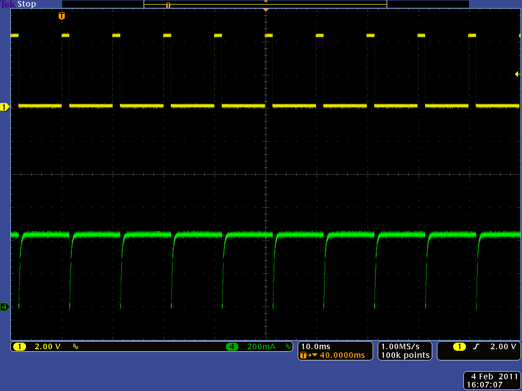 Pololu - Oscilloscope trace of S148 servo current with 100 Hz signal