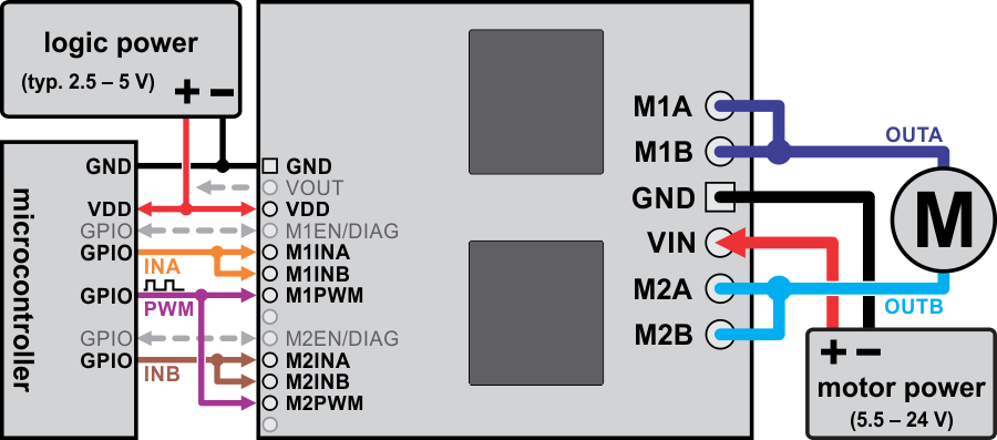 Pololu - 7  Using the Driver in Single-Channel Mode