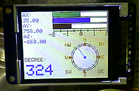 Display for compass and accelerometer readings