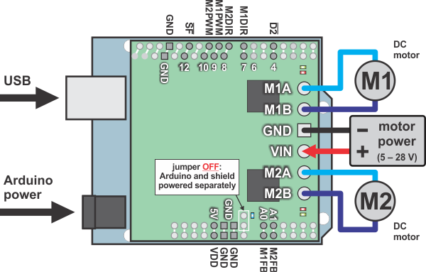 0J4009.1200?c4ad542fe3753695118df0d77a7d1a50 pololu dual mc33926 motor driver shield for arduino arduino motor shield wiring diagram at soozxer.org