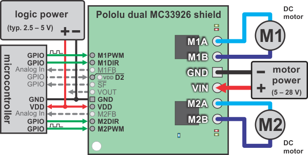 Pololu Dual Mc33926 Motor Driver Shield User U2019s Guide