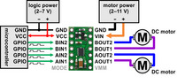 Minimal wiring diagram for connecting a microcontroller to a DRV8835 dual motor driver carrier in in-in mode.