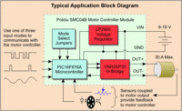 Pololu SMC04B typical application block diagram.