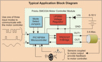 SMC03A motor controller typical application block diagram.