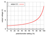 Output voltage settings for the Pololu step-up/step-down voltage regulator S7V8A.