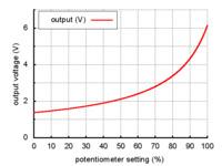 Output voltage settings for Pololu adjustable step-up voltage regulator U1V11A.