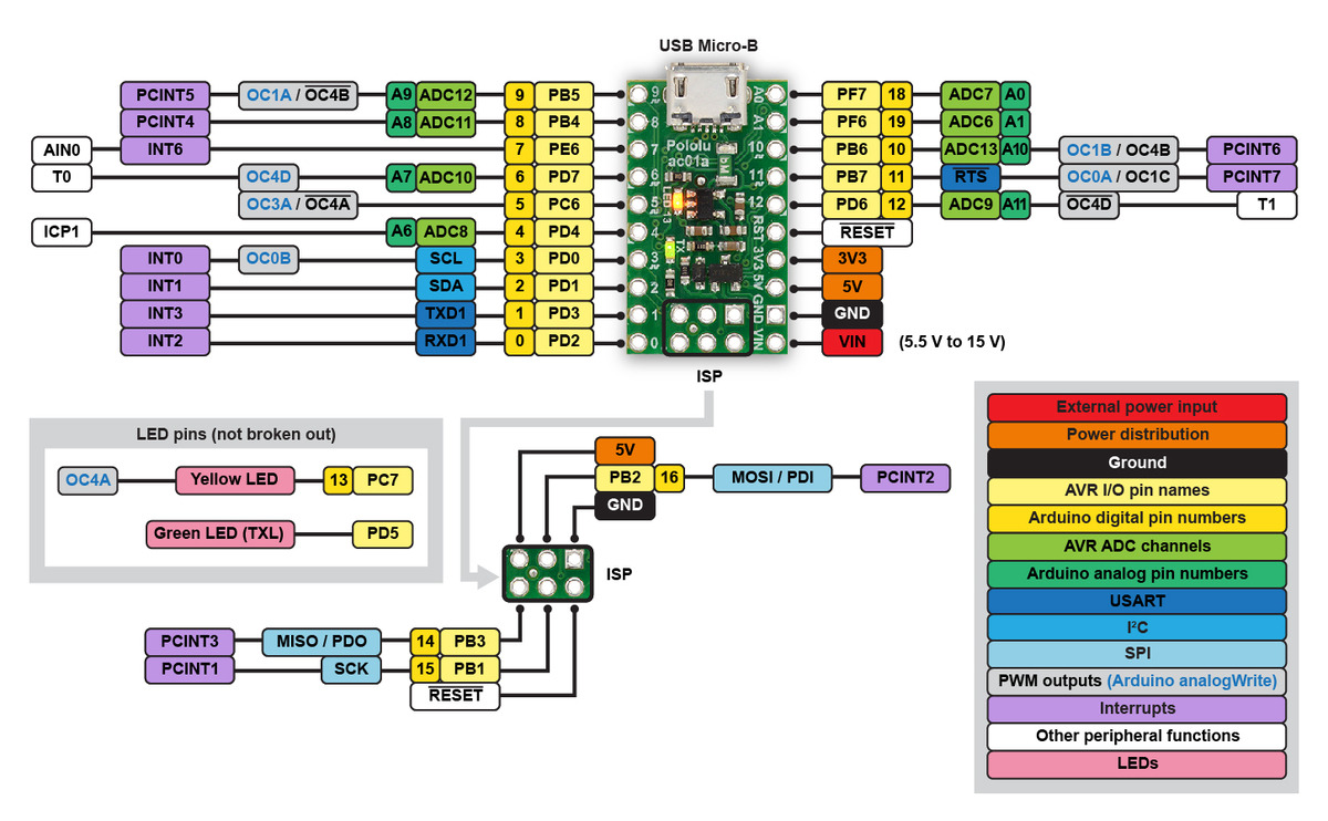 Pololu 31 A Star 32u4 Micro Pinout And Components 5 Pin Relay Wiring Diagram