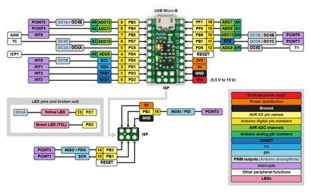 Using the Arduino Pro Mini 33V - learnsparkfuncom