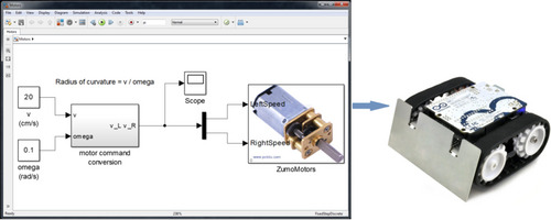 Tutorial: How to program a Zumo robot with Simulink