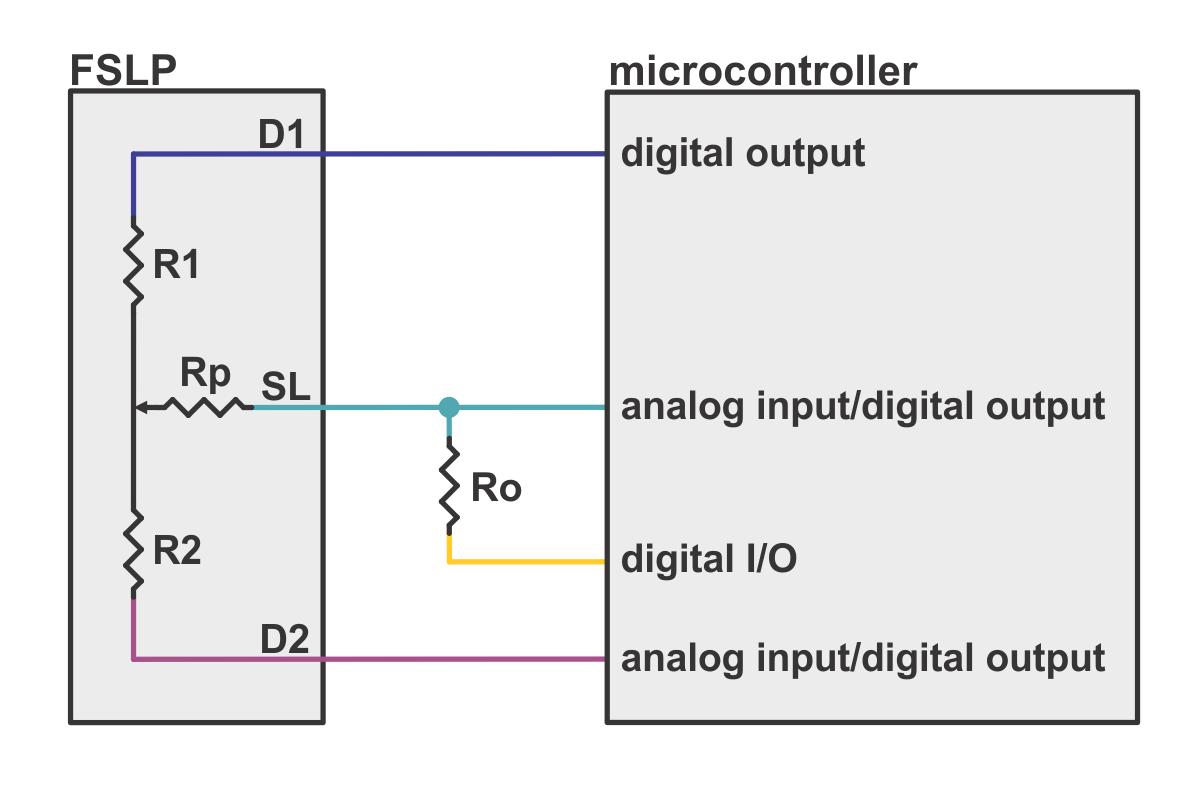 Pololu force sensing linear potentiometer 4004 strip using the sensor cheapraybanclubmaster Choice Image