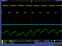 """Motor outputs M1A (blue) and M1B (yellow) for driving """"forward"""" at 75% duty cycle (OCR0B=191, OCR0A=0).  The green channel shows motor current."""