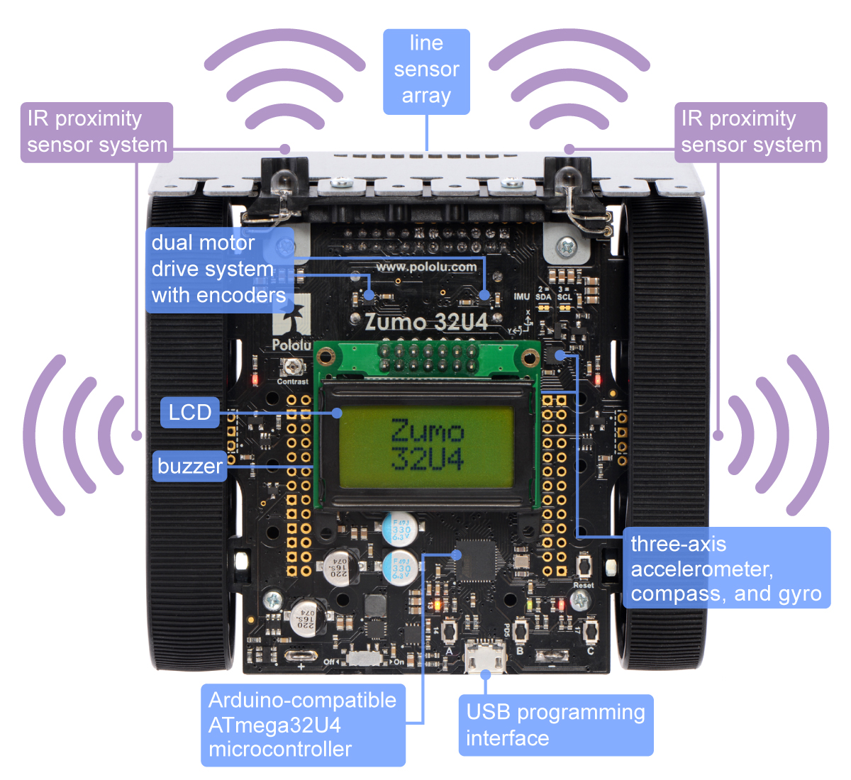 Pololu Zumo 32u4 Robot Users Guide Circuit Or The Drivers Themselves Here Is Its From Silicon 1 Overview