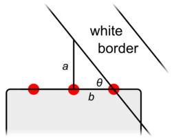Sumo ring border angle detection
