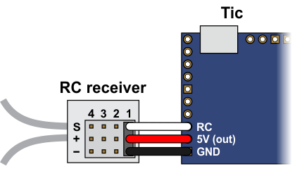 Pololu - Tic Stepper Motor Controller User's Guide on