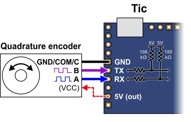 Pololu - 5 3  Encoder input handling