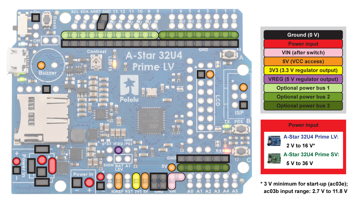 Pololu - 5 2  A-Star 32U4 Prime pinout and components